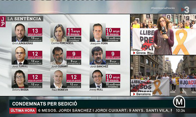L'audiència de TV3 es dispara amb la cobertura de la sentència del procéss