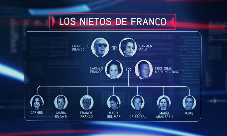 La família Franco denuncia un reportatge de Cuatro sobre el seu patrimoni